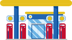 Gas/Service Stations & Convenience Stores